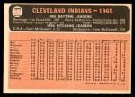 1966 Topps #303 DOT  Indians Team Back Thumbnail