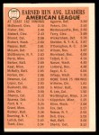 1966 Topps #216   -  Tony Oliva / Carl Yastrzemski / Vic Davalillo /  AL Batting Leaders Back Thumbnail