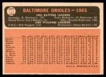 1966 Topps #348   Orioles Team Back Thumbnail