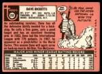 1969 Topps #232  Dave Ricketts  Back Thumbnail