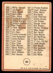 1969 Topps #504   -  Brooks Robinson Checklist 6 Back Thumbnail