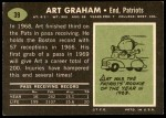 1969 Topps #39  Art Graham  Back Thumbnail