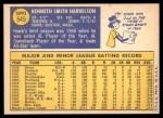 1970 Topps #545  Ken Harrelson  Back Thumbnail