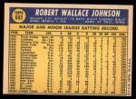 1970 Topps #693  Bob Johnson  Back Thumbnail