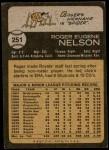 1973 Topps #251  Roger Nelson  Back Thumbnail