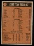 1972 Topps #192   Cubs Team Back Thumbnail