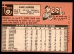 1969 Topps #94  Hank Aguirre  Back Thumbnail