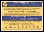 1970 Topps #172   -  Ralph Garr / Garry Hill Braves Rookies Back Thumbnail