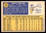 1970 Topps #485  Jay Johnstone  Back Thumbnail