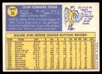 1970 Topps #25  Cesar Tovar  Back Thumbnail
