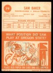 1963 Topps #79  Sam Baker  Back Thumbnail