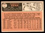 1966 Topps #559  Roberto Pena  Back Thumbnail