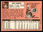 1969 Topps #110  Mike Shannon  Back Thumbnail