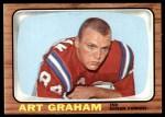 1966 Topps #7  Art Graham  Front Thumbnail
