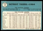 1965 Topps #173   Tigers Team Back Thumbnail