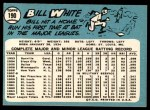 1965 Topps #190  Bill White  Back Thumbnail