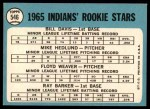 1965 Topps #546   -  Bill Davis / Floyd Weaver / Ray Barker / Mike Hedlund Indians Rookies Back Thumbnail