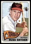 1965 Topps #204  Russ Snyder  Front Thumbnail