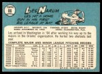 1965 Topps #86  Les Narum  Back Thumbnail