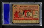 1958 Topps #30 YN Hank Aaron  Back Thumbnail