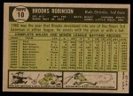 1961 Topps #10  Brooks Robinson  Back Thumbnail