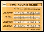 1963 Topps #299   -  Dave Morehead / Tom Butters / Dan Schneider / Bob Dustal Rookie Stars   Back Thumbnail