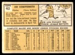 1963 Topps #463  Joe Schaffernoth  Back Thumbnail