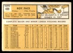 1963 Topps #409 xTCH Roy Face  Back Thumbnail