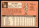 1969 Topps #515  Dick Green  Back Thumbnail