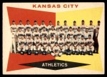 1960 Topps #413   Athletics Team Checklist Front Thumbnail