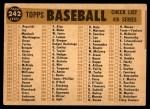 1960 Topps #242   Cardinals Team Checklist Back Thumbnail