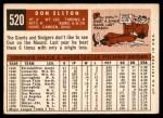 1959 Topps #520  Don Elston  Back Thumbnail