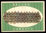 1961 Topps #28   Dallas Cowboys Front Thumbnail