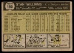 1961 Topps #190  Stan Williams  Back Thumbnail