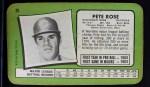 1971 Topps Super #20  Pete Rose  Back Thumbnail