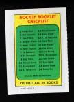 1971 Topps O-Pee-Chee Booklets #16  Dave Keon  Back Thumbnail