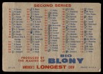 1957 Topps BLO  Blony Checklist - Series 1 & 2 Back Thumbnail