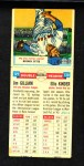 1955 Topps DoubleHeader #129 / 130 -  Jim Gilliam / Ellis Kinder  Back Thumbnail