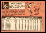 1969 Topps #545  Willie Stargell  Back Thumbnail
