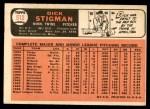 1966 Topps #512  Dick Stigman  Back Thumbnail