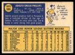 1970 Topps #666  Adolfo Phillips  Back Thumbnail