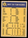 1970 Topps #501   White Sox Team Back Thumbnail