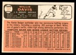 1966 Topps #535  Willie Davis  Back Thumbnail
