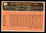 1966 Topps #348   Orioles Team Back Thumbnail