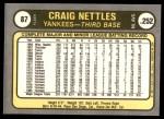 1981 Fleer #87 ERR Graig Nettles  Back Thumbnail