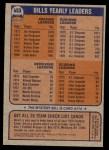 1976 Topps #453   Bills Team Checklist Back Thumbnail