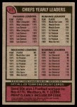 1977 Topps #212   Chiefs Team Checklist Back Thumbnail