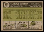 1961 Topps #502  Clarence Coleman  Back Thumbnail