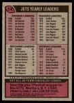 1977 Topps #219   Jets Team Checklist Back Thumbnail