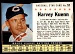 1961 Post #57 BOX Harvey Kuenn   Front Thumbnail